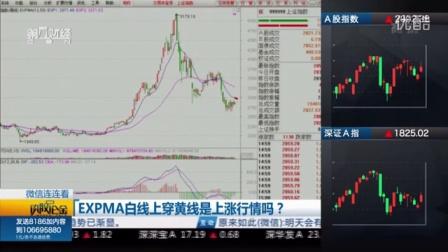 股市聊聊吧20160314_expma白线上穿黄线是上涨行情吗?