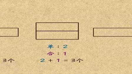 小学一年级奥数:简单的数图形