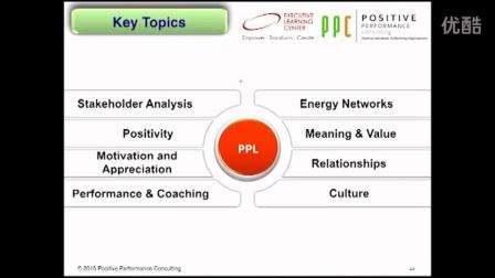 positve performance leadership_pt2