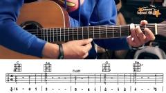 左轮民谣吉他教学NO.145《BEYOND情人民谣》