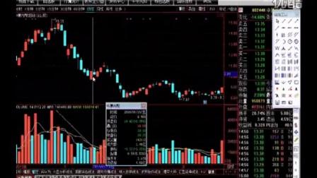 股票视频教程大全 短线炒股技巧视频 股票教程大全 成交量实战兵法之战篇 张中文 第一