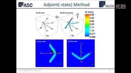 Quantifying reservoir stimulation using passive traveltime tomography