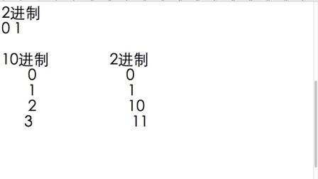 千锋iOS培训视频-C语言基础视频教程-第01讲-数字的进制转换(1)