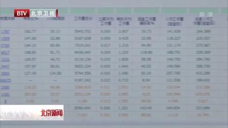 北京中级法院启动司法改革  大案要案将成立审判专业组 北京新闻 160331