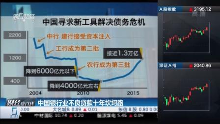 中国银行业不良贷款十年坎坷路 财经夜行线 160405