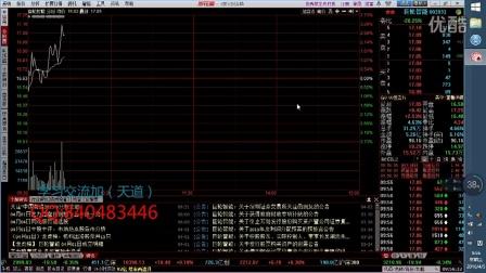资 股票期货 股票现货 股票期权 金融投资 股票实盘操作