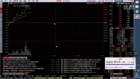 股票投资 股票期货 股票现货 股票期权
