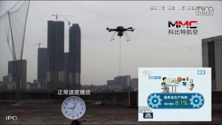 科比特航空系留无人机54小时飞行实测