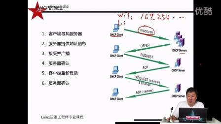 兄弟连新版Linux教程 Linux网络基础  DHCP服务器-简介和原理