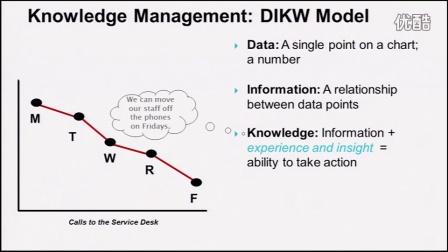 39_Knowledge Management