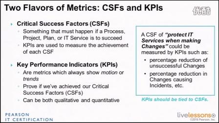 60_CSI Metris and Measurement