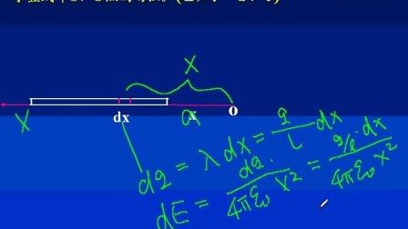 吉林大学 大学物理(上)第26讲