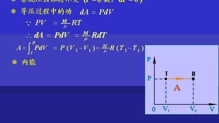 吉林大学 大学物理(上)第20讲