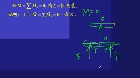 吉林大学 大学物理(上)第12讲