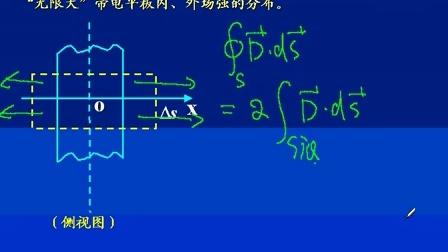 吉林大学 大学物理(上)第31讲