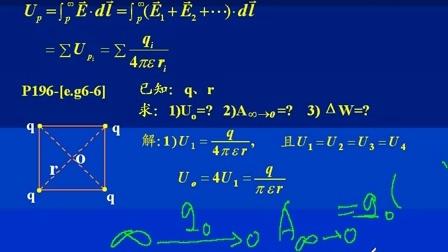 吉林大学 大学物理(上)第32讲