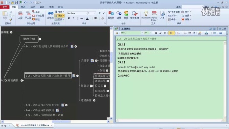 8. C语言常用关键字及运算符课程介绍
