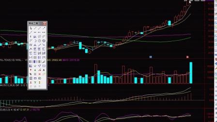 投资理财:今日最新热点股市炒股赚发达