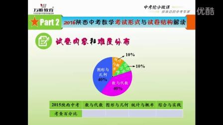 【万唯教育】数学—2016陕西中考变化解读