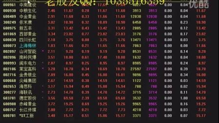 证券投资排行榜:申万宏源最财大气粗  财经郎眼