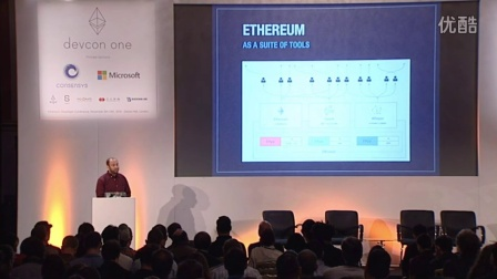 DEVCON1 - Ethereum in the Enterprise Environment - Taylor Gerring-HXNWhXuMNpw