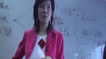 长沙玫琳凯化妆品公司深圳广州南宁南昌武汉天津北京美容顾问-陆宁首席如何开发VIP(9)