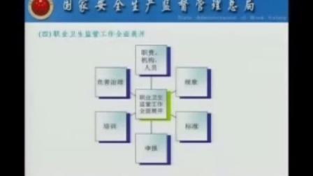 职业安全健康监管业务知识讲座1
