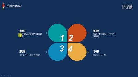 金牌客服养成记_940电商学院_淘宝培训