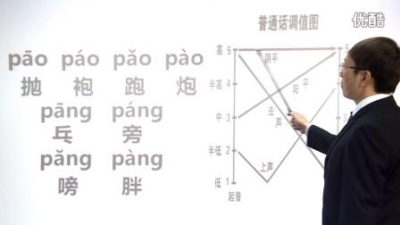 普通话教学视频声母p的发音要领和练习