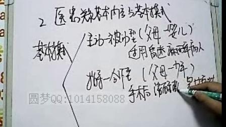 大苗医学伦理学