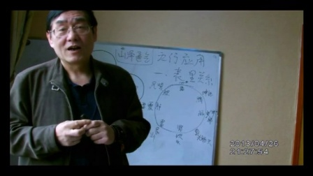 【中医教学】周嘉荣宗筋疗法26