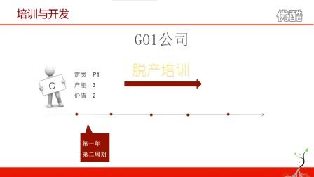 浙江精创教育科技有限公司第二章 第三节 培训与开发