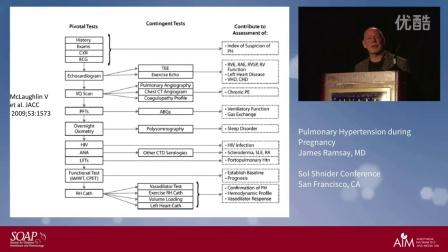 妊娠合并肺动脉高压问题(2016SOAP美国产科麻醉年会)
