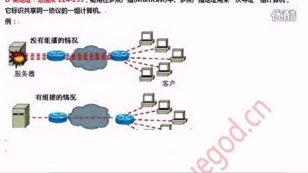 1-16-1-osi七层模型-tcpip四层模型-网络常见协议概述.mp4