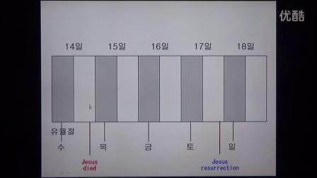 예수님이 돌아가신 날과 부활하신 날에 대한 연구분석