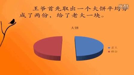 笑话_视频-王爷分饼-数学小故事__幽默