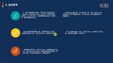 淘宝金牌客服绝密交流技巧_940电商学院_淘宝培训