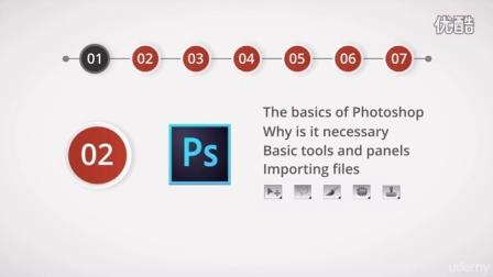 AE教程:将二维平面图片制作成三维动画效果