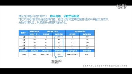 宁波银行基金定投微课堂(一)