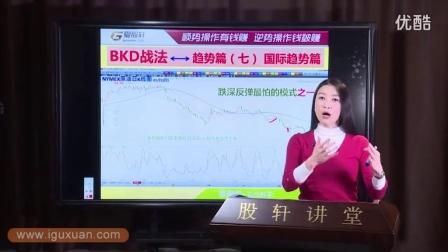 张清华解盘——BKD战法(九)新低量,真的再见新低价 学会正确量价关系,带您_标清