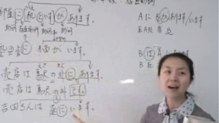 日语学习标准日本语初级上第4课