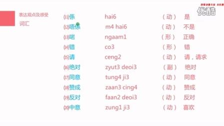 最新粤语学习广东话视频课程 超奇迹 词汇分类记 表达观点及感受