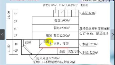 2016年注册消防工程师----案例分析考试真题第一讲(力耕教育张海华)