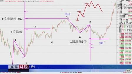 江琪--如何预测未来股价的上涨高度