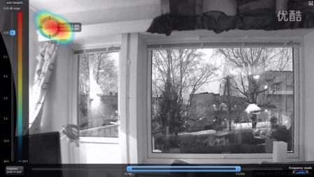 Nor848A 声学照相机对于道路交通噪声影响室内噪声分布的检测与图像显示