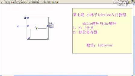 第七期 labview入门教程(while、for循环)