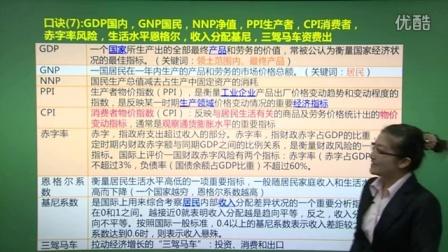 【公共基础知识】第32讲:经济(四)_