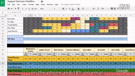 Using sheets for planning or tracking tasks | Sheets | The Apps Show