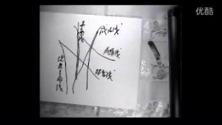 李居明-如何看房子风水-风水视频