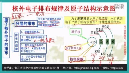 九年级高一化学新课预习班第1讲元素周期表黄石市聚才培训学校刘娟老师